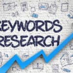 Keyword research for yoga studios