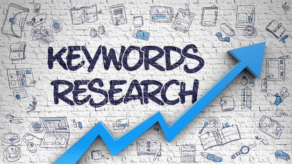 Keyword research for yoga studios