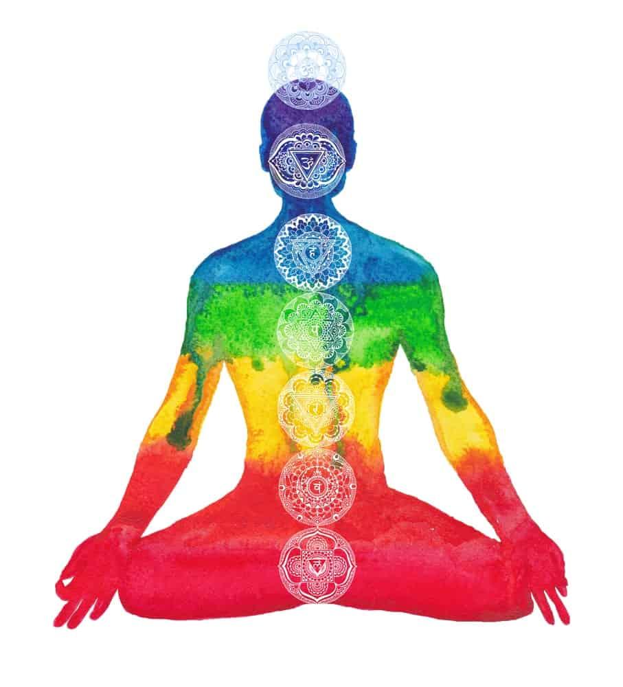 Chakra yoga meditation diagram